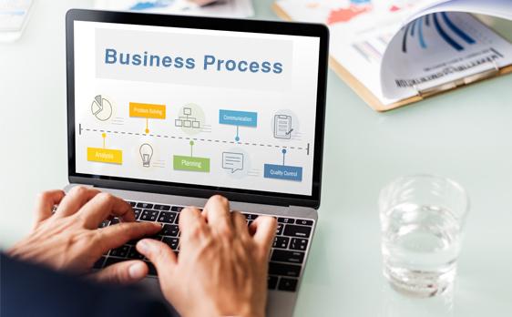 CRM Business Process